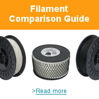 3D Printer Filament Comparison Guide